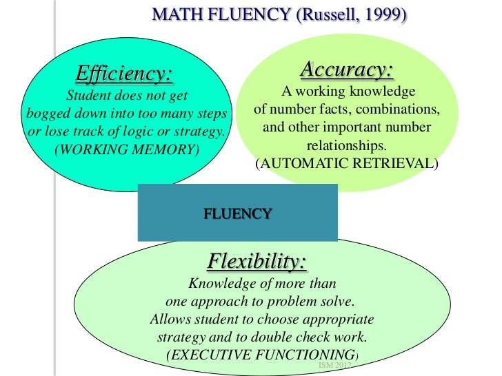 ISM math workshop 2012