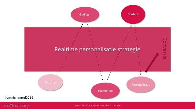 Persona's Gedrag Segmenten Content Personalisatie Awareness Conversie Realtime personalisatie strategie #omnichannel2016