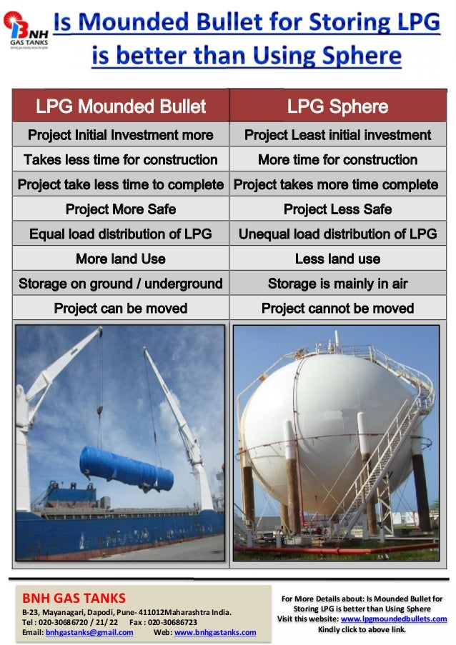 LPG Mounded Bullet LPG Sphere  Project Initial Investment more Project Least initial investment  Takes less time for const...