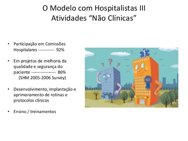 O Modelo com Hospitalistas IV Add-On Services • Time de PCR • Time de Resposta Rápida • Time de Procedimentos Guiados por ...