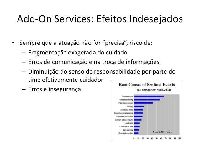 http://www.safetymed2014.com.br Encontro Nacional de Médicos Hospitalistas Participação confirmada de Moises Auron, Clevel...