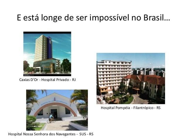 E está longe de ser impossível no Brasil… Caxias D'Or - Hospital Privado - RJ Hospital Nossa Senhora dos Navegantes - SUS ...