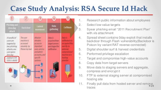 Advanced Persistent Threats Apts Information Security