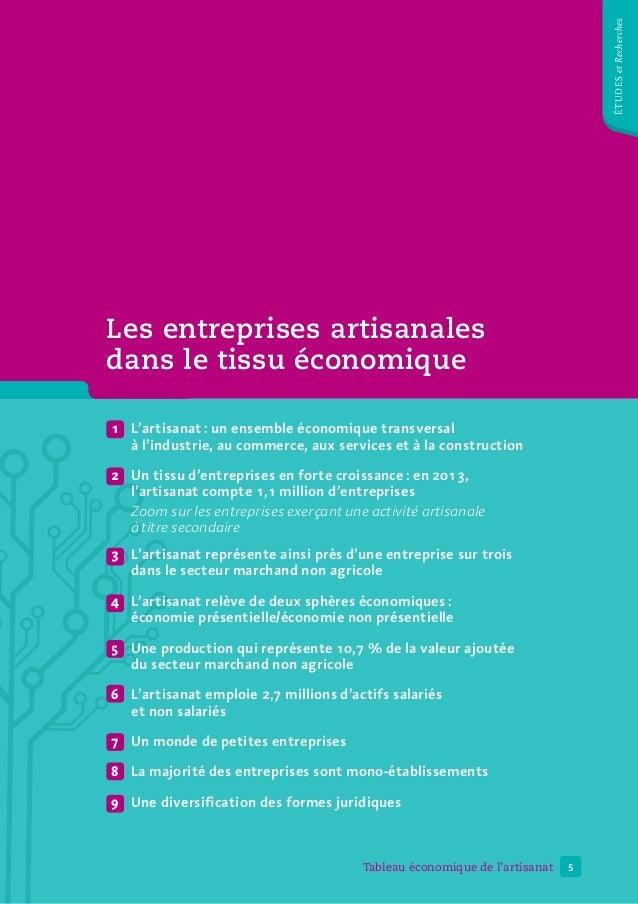 5Tableau économique de l'artisanat étudesetRecherches Les entreprises artisanales dans le tissu économique  1 L'artisana...