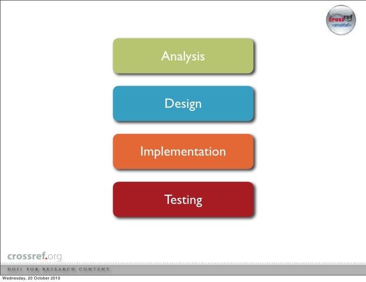 Analysis                                   Design                                Implementation                           ...