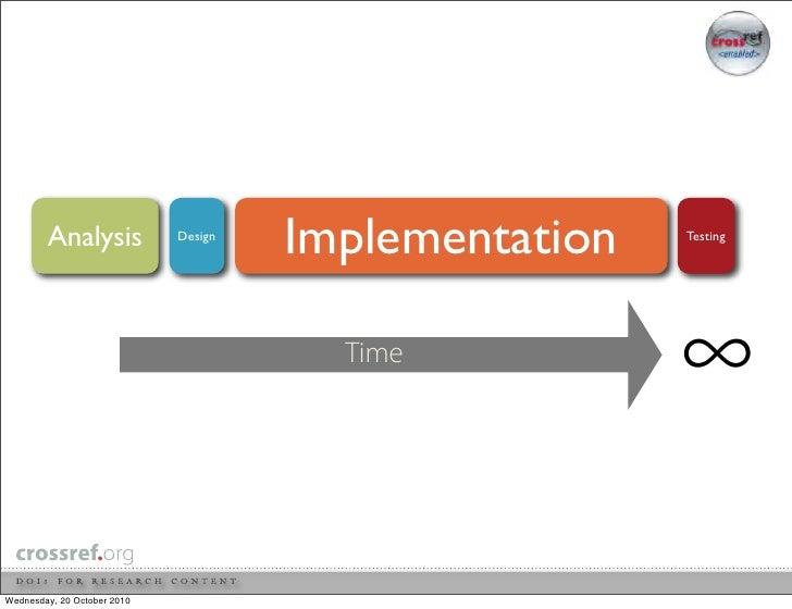 Analysis             Design                                       Implementation   Testing                                ...
