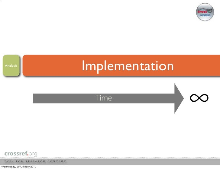 Analysis                              Implementation                                 Time                                 ...