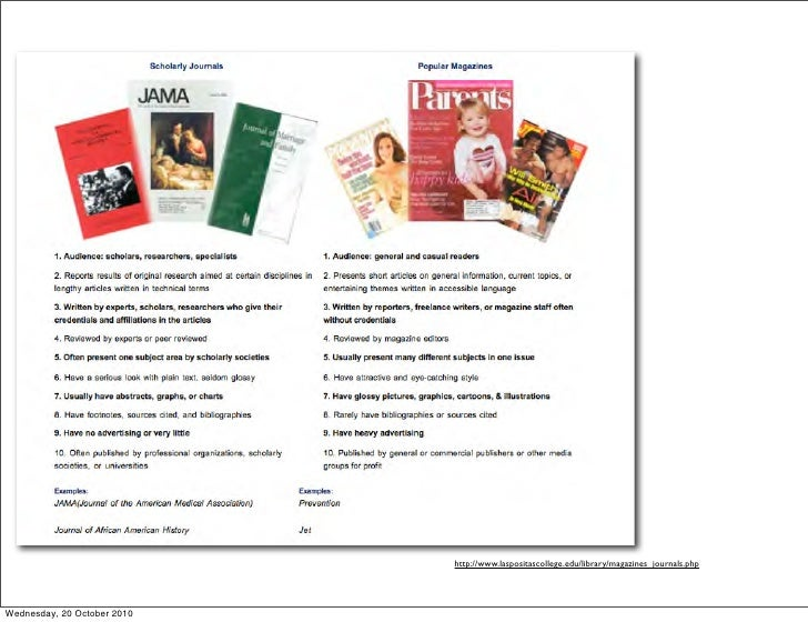 http://www.laspositascollege.edu/library/magazines_journals.php     Wednesday, 20 October 2010