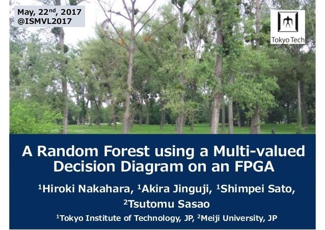 A Random Forest using a Multi-valued Decision Diagram on an FPGA 1Hiroki Nakahara, 1Akira Jinguji, 1Shimpei Sato, 2Tsutomu...