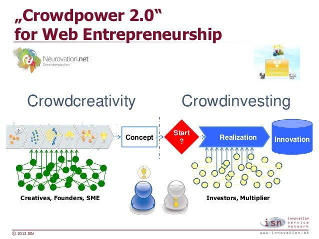 "© 2013 ISNRealizationStart? InnovationInvestors, MultiplierConceptCreatives, Founders, SMECrowdcreativity Crowdinvesting""C..."