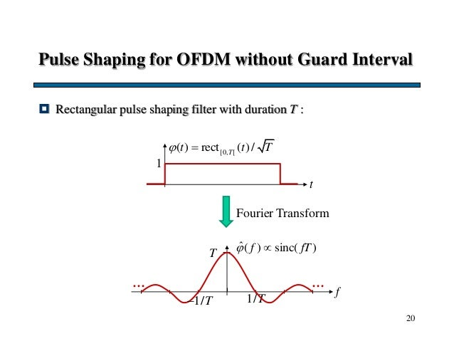 20 Pulse Shaping for OFDM without Guard Interval  Rectangular pulse shaping filter with duration T : 1/T t [0, [( ) rect ...