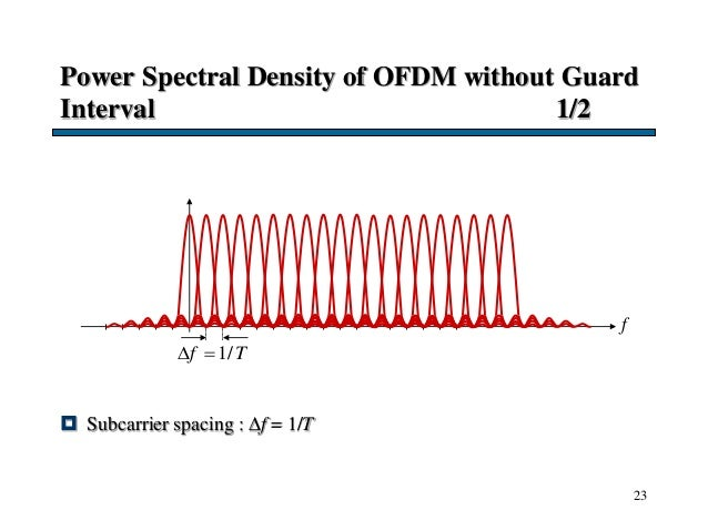 23 Power Spectral Density of OFDM without Guard Interval 1/2  Subcarrier spacing : f = 1/T 1/f T  f