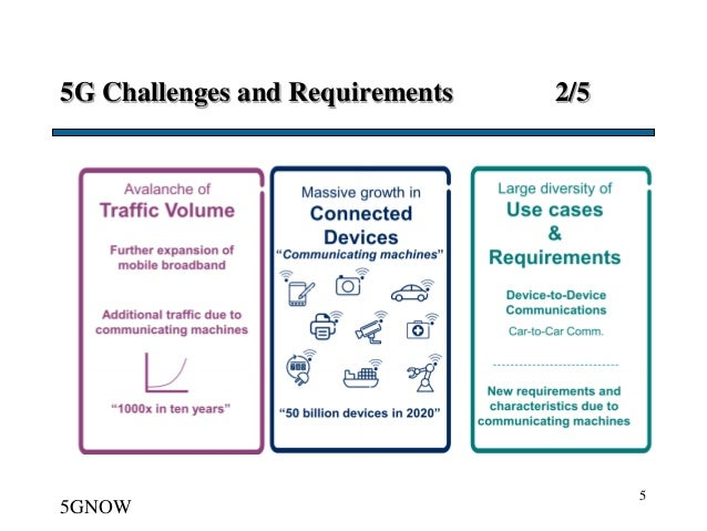 5G Challenges and Requirements 2/5 5 5GNOW