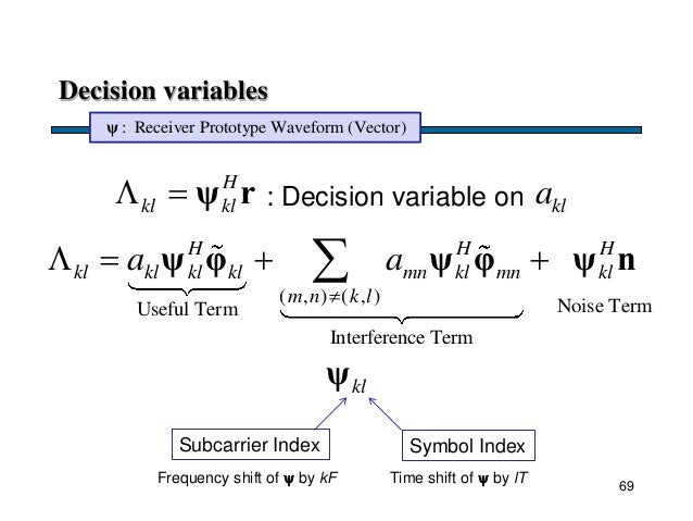 Decision variables : Receiver Prototype Waveform (Vector)ψ klψ Subcarrier Index Symbol Index Frequency shift of  by kF Ti...