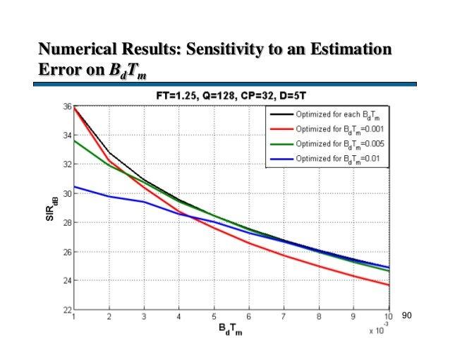 Numerical Results: Sensitivity to an Estimation Error on BdTm 90
