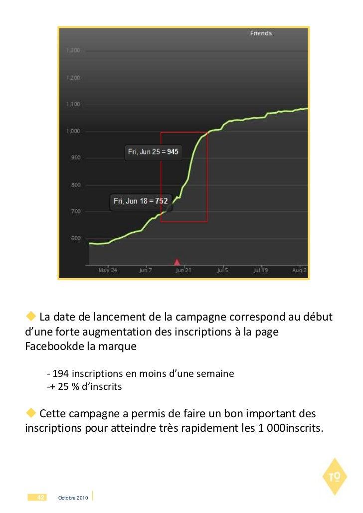  La date de lancement de la campagne correspond au débutd'une forte augmentation des inscriptions à la pageFacebookde la ...