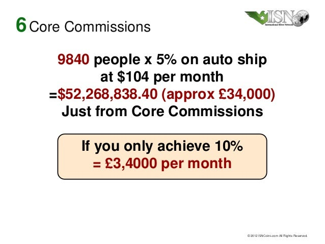Special Promotion                 (Limited Time) Ends December 2013 Earn up to $1 Million  Substantial Executive Bonuses...