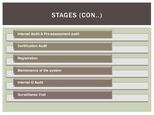 STAGES (CON..) Internal Audit & Pre-assessment audit Certification Audit Registration Maintenance of the system Internal Q...