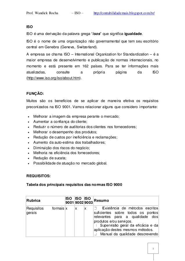 """Prof. Wandick Rocha – ISO – http://contabilidademais.blogspot.com.br/ 1 ISO ISO é uma derivação da palavra grega """"isos"""" qu..."""