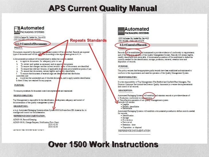 Iso 9001 understanding rev3 aps current quality manual repeats standardsover 1500 work instructions 23 publicscrutiny Gallery