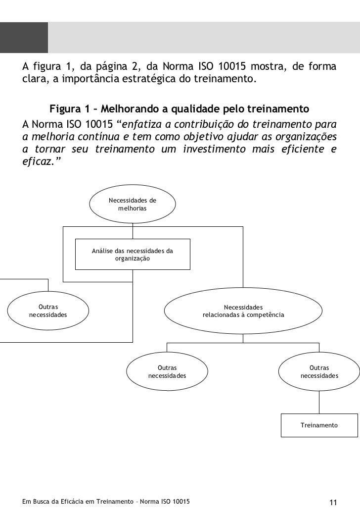 <ul><li>A figura 1, da página 2, da Norma ISO 10015 mostra, de forma clara, a importância estratégica do treinamento. </li...