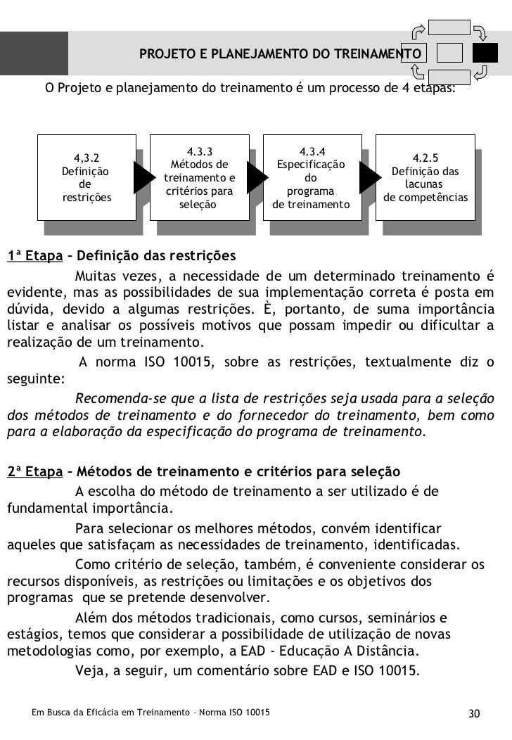<ul><li>O Projeto e planejamento do treinamento é um processo de 4 etapas: </li></ul><ul><li>1ª Etapa   – Definição das re...