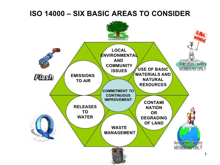 Diagram Blood Cell additionally Iso 14000 Awareness Programme Slide Show By Eashwer further Building Workflow Awesome additionally Seis Claves Para Trabajar Las Inteligencias Multiples moreover File Gds Business Model. on diagrama hr