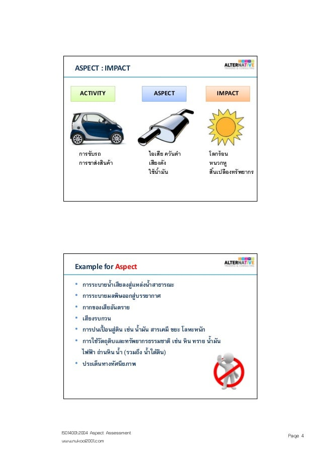 Page 4ISO14001:2004 Aspect Assessment www.nukool2001.com PAGE 7PAGE 7 ASPECT : IMPACT ACTIVITY ASPECT IMPACT การขับรถ การข...