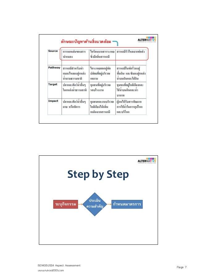 Page 7ISO14001:2004 Aspect Assessment www.nukool2001.com PAGE 13PAGE 13 ลักษณะปัญหาด้านสิงแวดล้อม PAGE 14PAGE 14 Step by S...