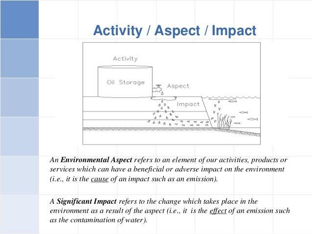 Iso 14001 ems awarness training for Environmental aspects register template