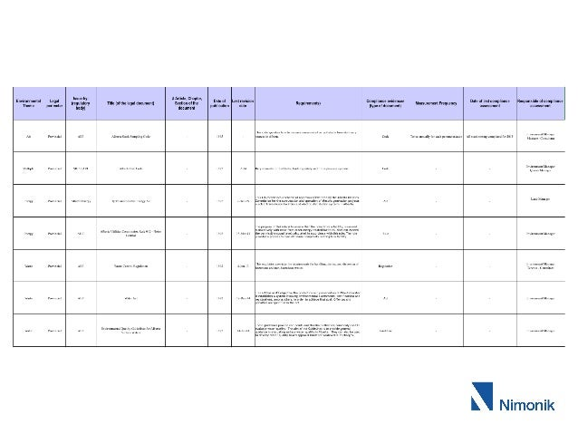 environmental aspects register template - great iso 14001 compliance obligations and legal requirements