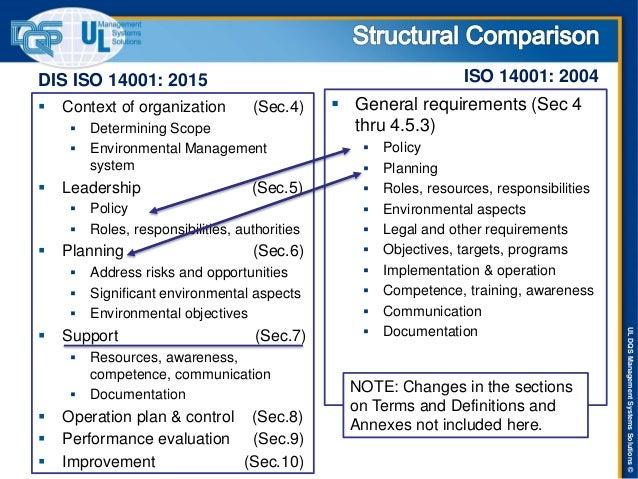 ISO 14001 VERSI 2004 EBOOK