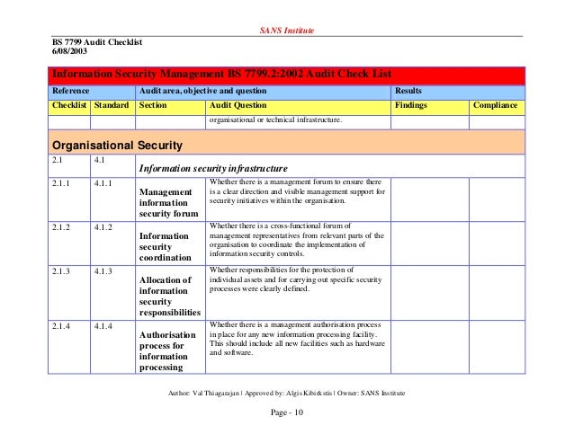 sans security policy templates - iso 17799 checklist