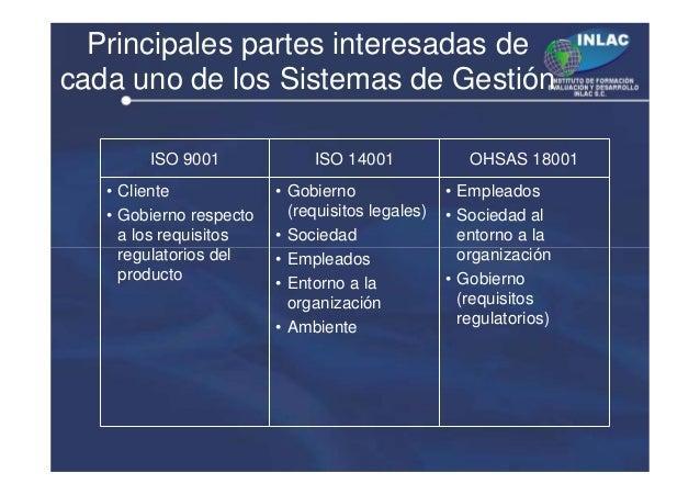 Descargar Borrador ISO PDF - Espa ol - PDF Gratis