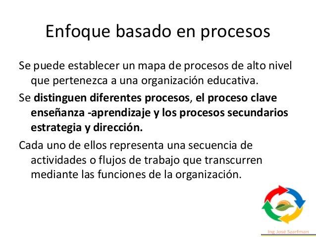 Enfoque basado en procesos Se puede establecer un mapa de procesos de alto nivel que pertenezca a una organización educati...
