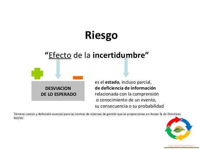 """Riesgo """"Efecto de la incertidumbre"""" es el estado, incluso parcial, de deficiencia de información relacionada con la compre..."""