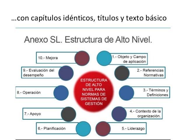 Ventajas de Anexo SL • Títulos y cláusulas identificas en la estructura de alto nivel • Vocabulario central genérico • Fac...