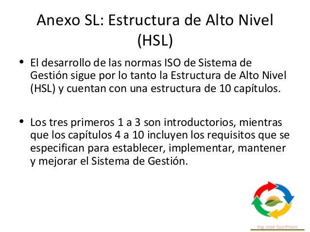 Anexo SL: Estructura de Alto Nivel (HSL) • Cláusula 4 - Contexto de la organización • 4.1. Comprendiendo la organización y...