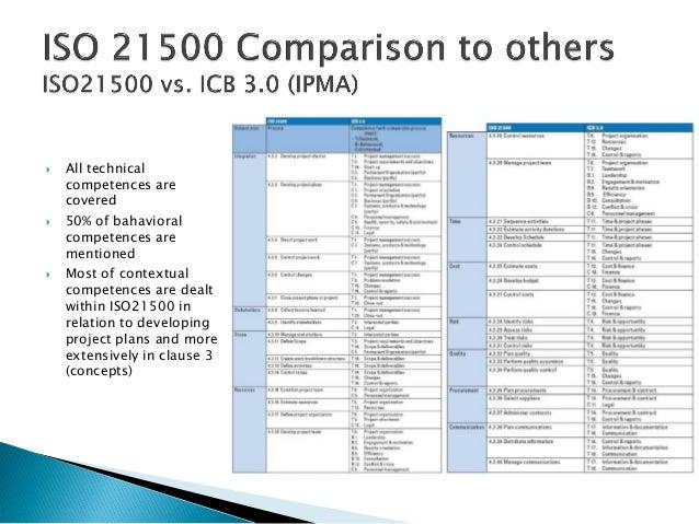 iso 21500 pdf free download espa?ol