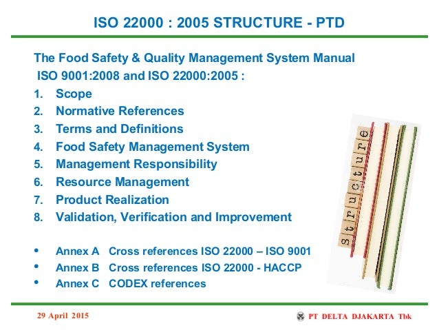 ISO 22000 VERSION 2008 EPUB