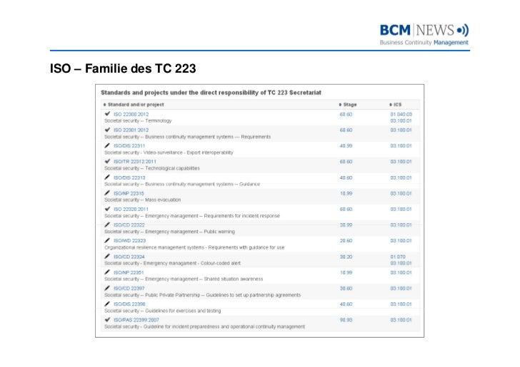 Iso 22301 - der neue Standard für Business Continuity Management Slide 3