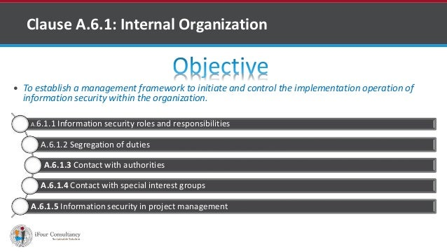 ISO 270001 Management Clause - 6 Slide 3