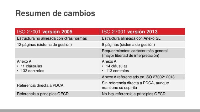 iso 27001 version 2013 resumen 28 images the new isms