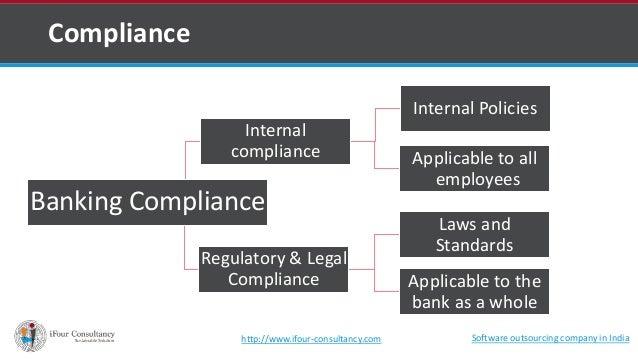 Compliance  Internal  compliance  Banking Compliance  Internal Policies  Applicable to all  employeesank  Regulatory & Leg...