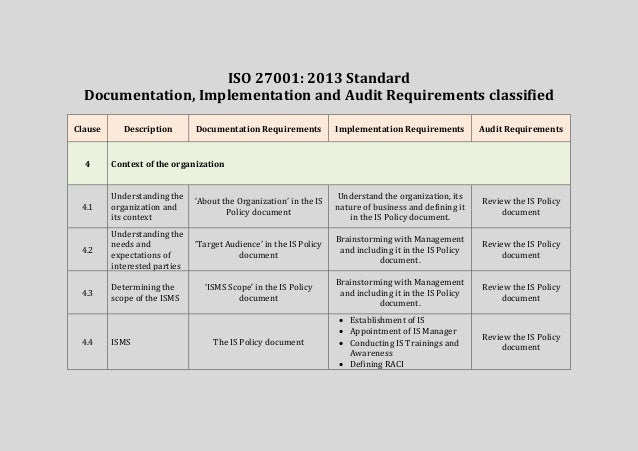 iso 27001 2013 standard requirements