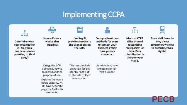 Compliance Requirements forCCPA • Update contracts • Specify organization's definition under CCPA • Service provider contr...