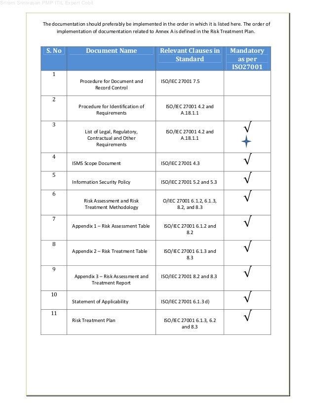 ISO 27001 Implementation_Documentation_Mandatory_List Slide 2