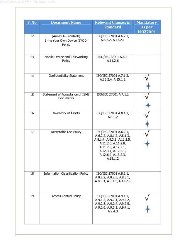 ISO 27001 Implementation_Documentation_Mandatory_List Slide 3