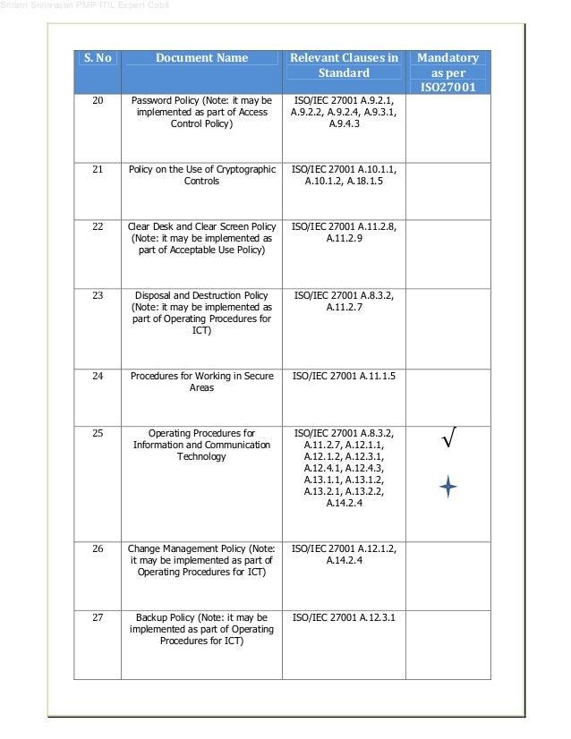 ISO 27001 Implementation_Documentation_Mandatory_List