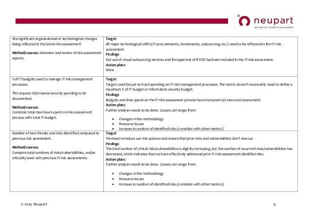Isms risk assessment report